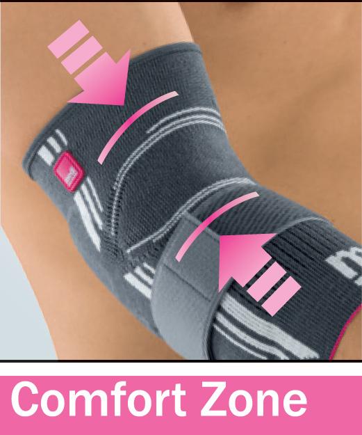 Comfort20Zone-1 фото