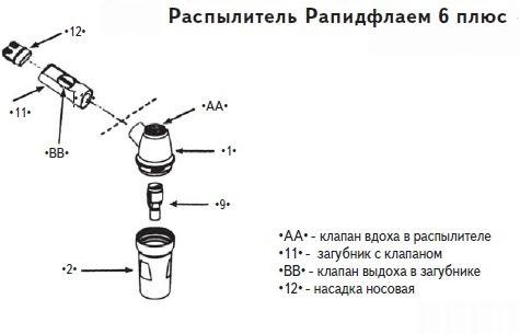Распылитель к ингалятору Doc Neb (Рапидфлаем 6 плюс)