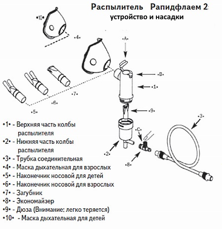 Распылитель к небулайзеру Doc Neb (Рапидфлаем 2)